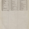 New York City directory, 1860/61