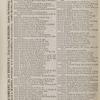 New York City directory, 1863/64