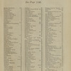 New York City directory, 1867/68