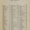 New York City directory, 1871/72