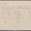 Accounts for River Farm and Muddyhole Farm