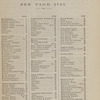 New York City directory, 1881/82