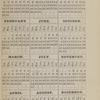 New York City directory, 1881/82