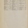 New York City directory, 1882/83