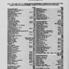 New York City directory, 1889/90