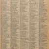 New York City directory, 1915, part 2