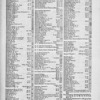 New York City directory, 1892/93
