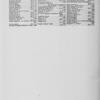 New York City directory, 1894/95