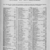 New York City directory, 1895/96