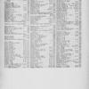 New York City directory, 1896/97