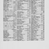 New York City directory, 1900/01