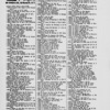 New York City directory, 1900/01