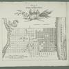 Plan af Philadelphia