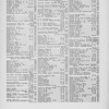 New York City directory, 1902/03
