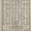 New York City directory, 1918