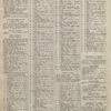 New York City directory, 1918