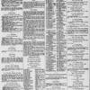 New York City directory, 1920/21