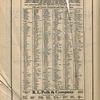 New York City directory, 1922/23