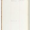 Ledger: index, [vol. 2]