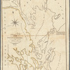Map of Passamaquoddy Bay: from actual survey