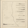 Reconnaissance of the western coast of the United States: middle sheet : from San Francisco to Umpquah River