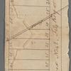 1800 October 29
