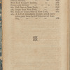 New York City directory, 1794