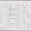 Sound system designs