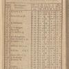 New York City directory, 1798