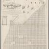 Map of property at Van Buren Harbor, Chatauque Co. N.Y.