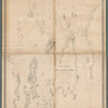Chart of Narraganset Bay: surveyed in 1832