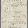 1803 April, June 1803