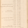 Transcriptions from early New York land papers