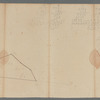 Land at Westchester belonging to Peter Allair