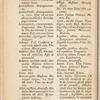 Vocabulaire malgache, distribué en deux parties, la premiere françois et malgache, la seconde malgache et françois