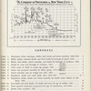 Summary of vital statistics 1963: The City of New York, page 1