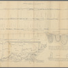 Hotchkiss' geological map of Virginia and West Virginia: the geology by Prof. William B. Rogers ; chiefly from the Virginia State Survey, 1835-1841, with later observations in some parts