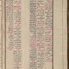 Materia medica. Arabic, fol. 2v