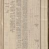 Materia medica. Arabic, fol. 8v