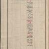 Materia medica. Arabic, fol. 12