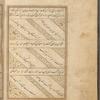 Qisas al-Anbiyâ, fol. 175v