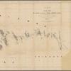 Map no. 1 of the El Paso & Fort Yuma wagon road