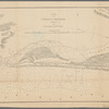 Survey of the entrance to Milwaukie, Wisconsin, 1836