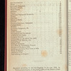New York City directory, 1836/37
