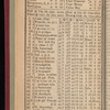 New York City directory, 1827/28
