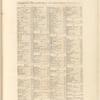 Catalogus plantarum