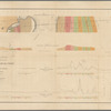 Magneto-geological chart of Republic Mountain, Marquette Co., Mich.