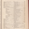 New York City directory, 1848/49