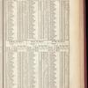 New York City directory, 1842/43