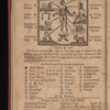 New York City directory, 1812/13